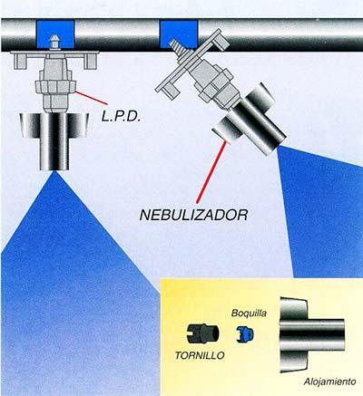 Nebulizador alta presion hydraulic actuators - Kit nebulizador terraza ...