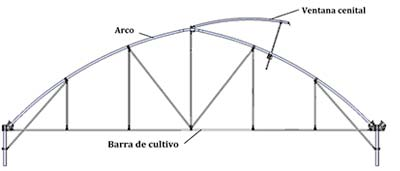 Arch For Greenhouses Gothic Design Construction Apr