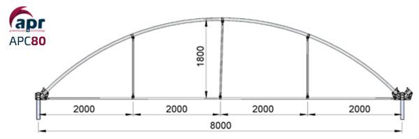 apc80-APR